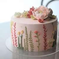 蛋糕装饰品 制造商